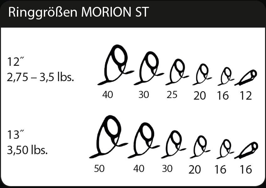 Ringgrößen MORION ST
